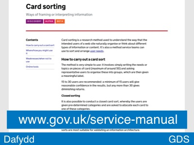 Slide 33 - The Manual (Card sorting)