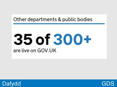 35 of 300+ agencies are live on GOV.UK